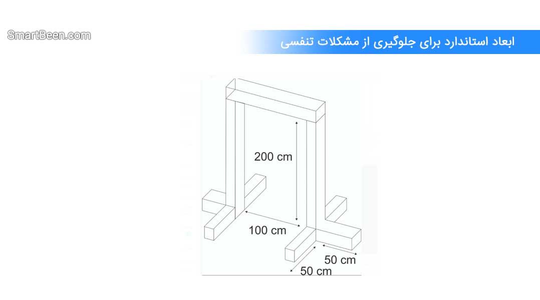 مشخصات تونل ضد عفونی کننده
